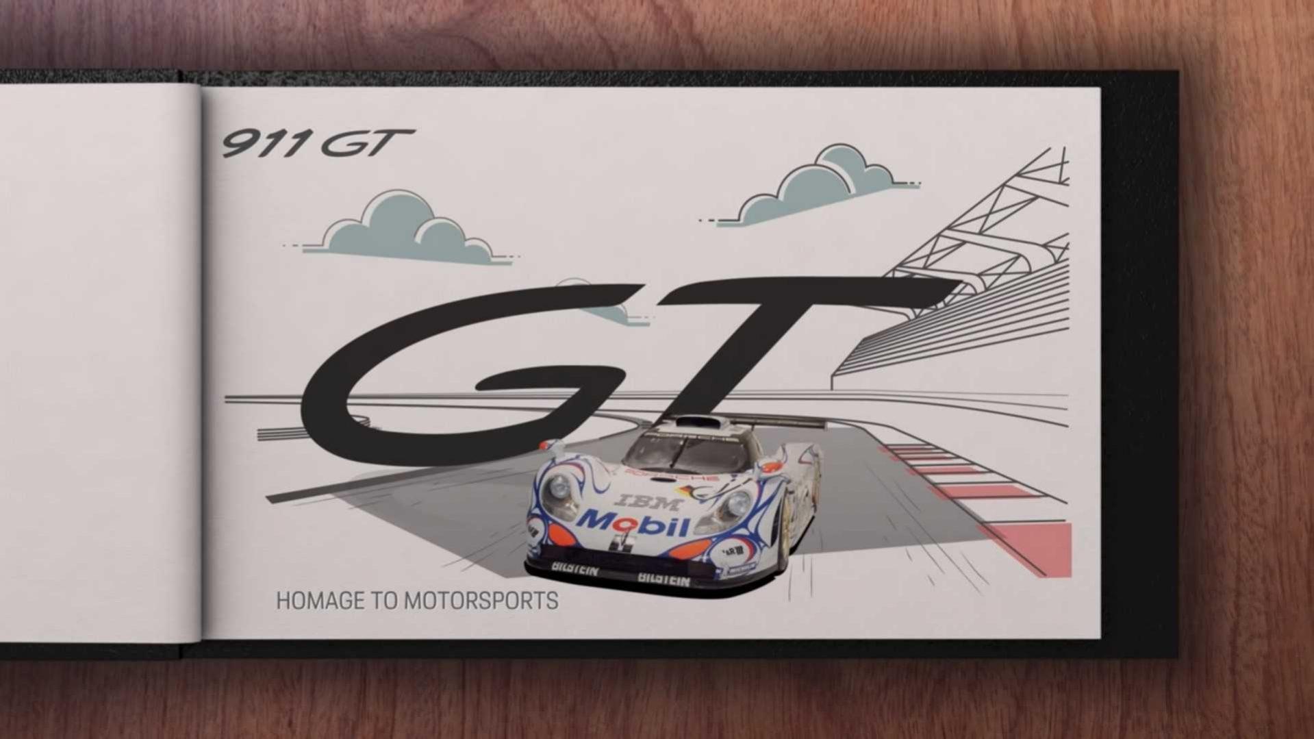 Porsche 911 GT For Sale