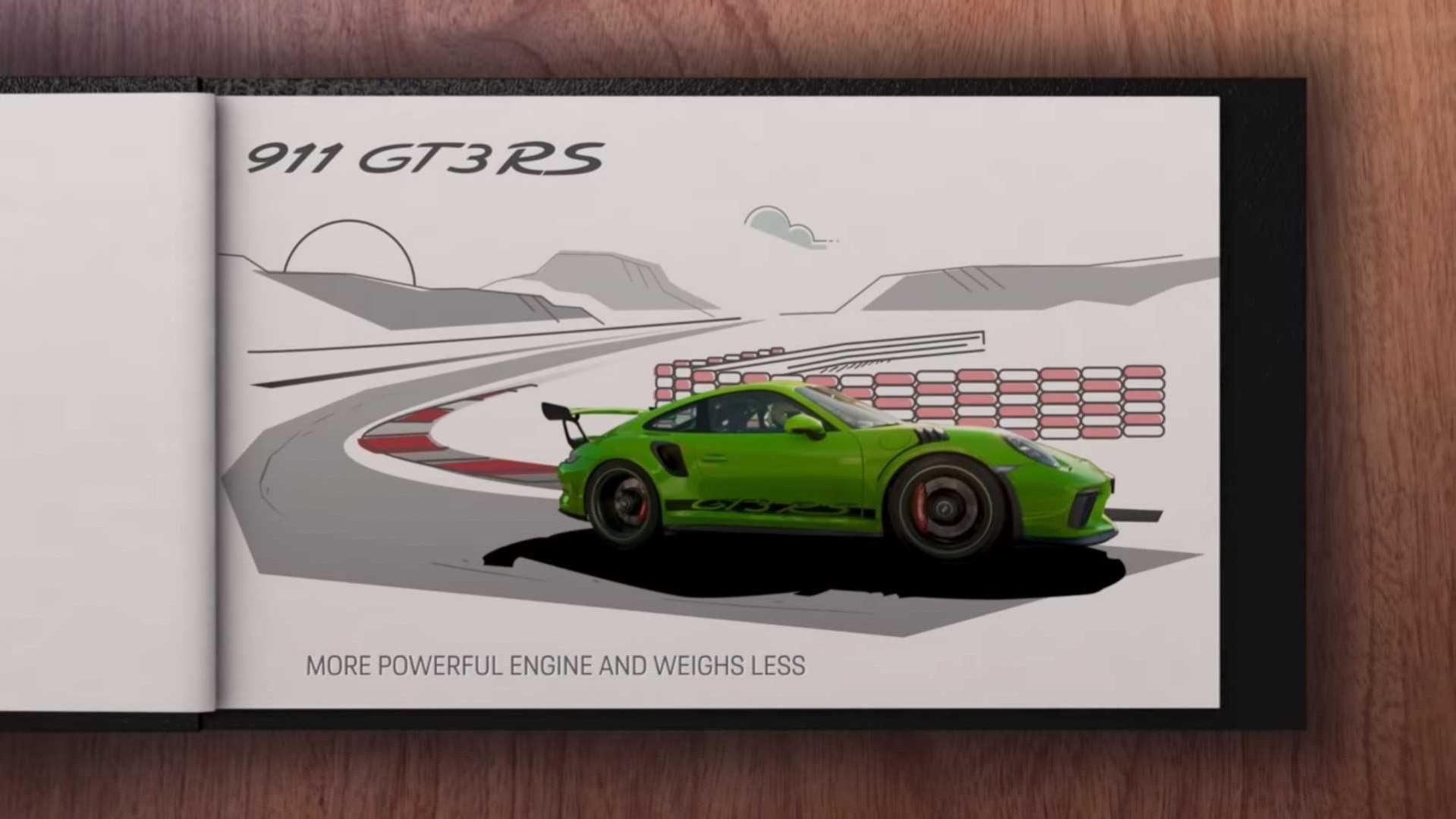 Porsche GT3 RS For Sale
